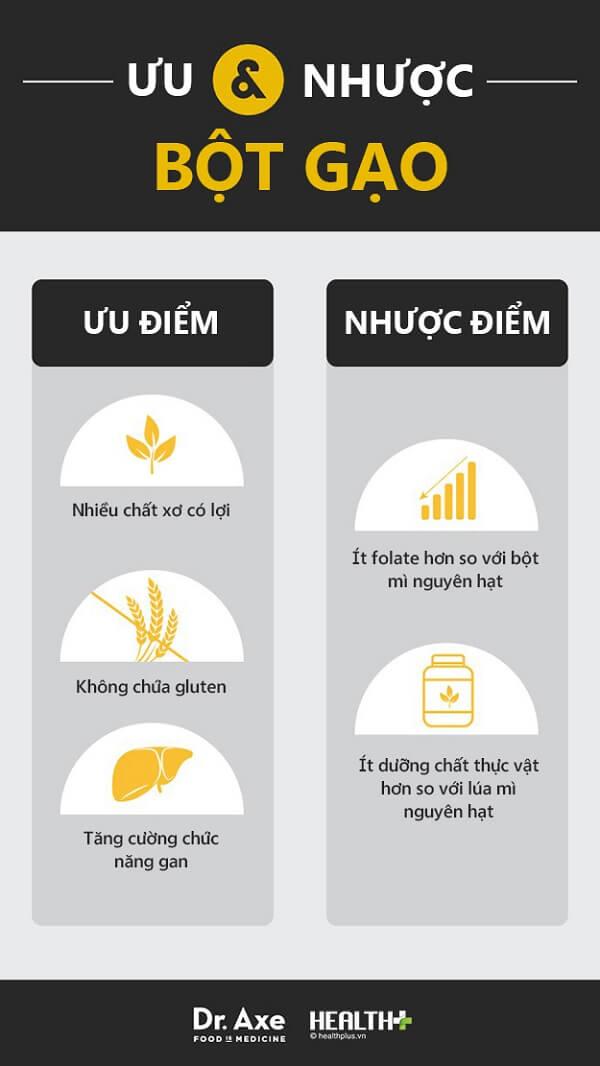 Các loại bột gạo và ưu nhược điểm của bột gạo