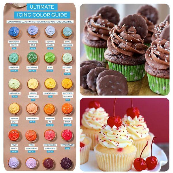 Icing color (màu trang trí) - Loại màu chuyên dùng cho trang trí bánh