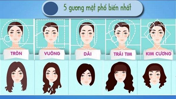 Những phần mềm, ứng dụng online giúp chọn kiểu tóc phù hợp với khuôn mặt