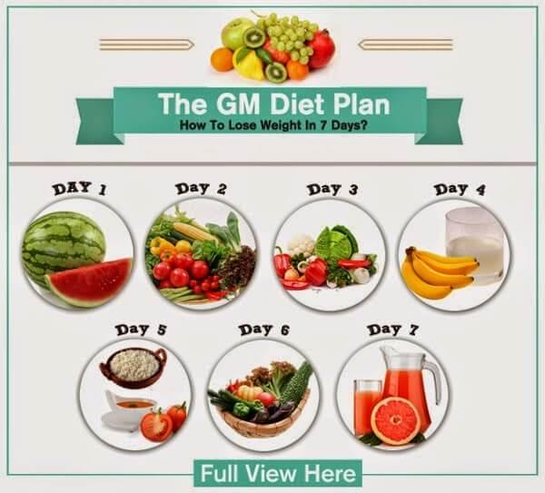 7 ngày theo chế độ ăn giảm béo General Motor Diet