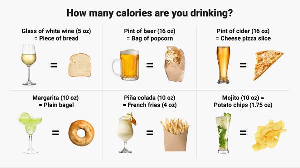 Bảng tính Calo cho các loại thức ăn, thực phẩm hằng ngày cho người giảm cân