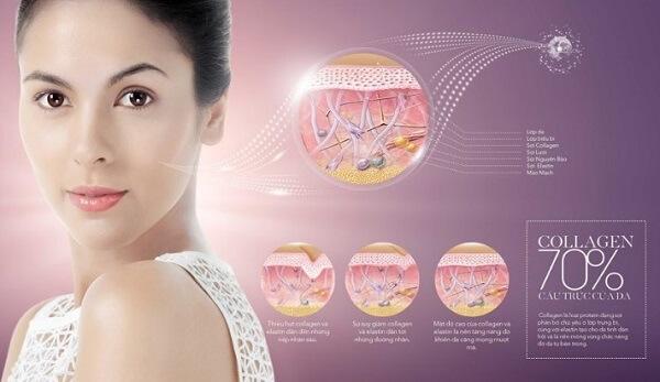 Da đẹp không tì vết khi bổ sung Collagen đủ và đúng