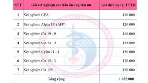 Giá dịch vụ xét nghiệm tại nhà của Trung tâm Y khoa Đại học Đà Nẵng