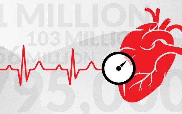 Lập kế hoạch chăm sóc bệnh nhân tăng huyết áp - Khi đo huyết áp, người ta dùng 2 số đo