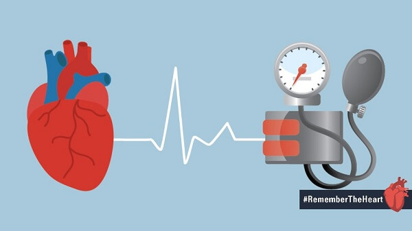 Cách lập kế hoạch chăm sóc bệnh nhân tăng huyết áp, suy tim bảng mẫu 2
