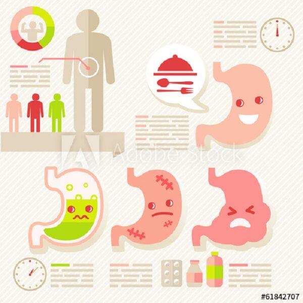 người bệnh luôn cảm thấy đau và vướng ở cổ họng - Bị ợ hơi liên tục nhiều ngày là bệnh gì, cách trị ợ hơi liên tục nhiều ngày