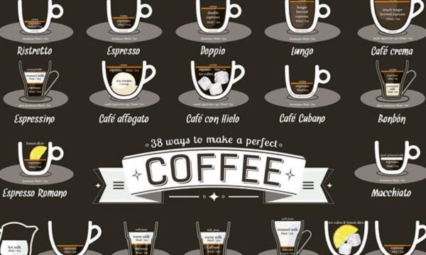 Kể cả cà phê - Bệnh trào ngược dạ dày kiêng ăn gì?