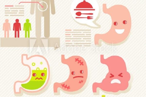 Những dấu hiệu triệu chứng đau bao tử nặng, nhẹ ở trẻ em, phụ nữ khi mang thai