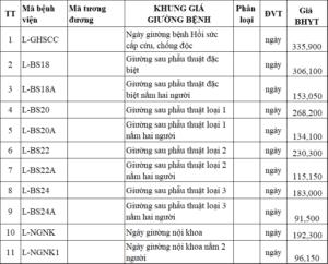 Tìm hiểu về bảng giá Bệnh viện Răng hàm mặt Trung Ương TP HCM