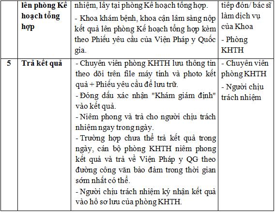 Lịch khám Bệnh viện Đại học Y Hà Nội 3