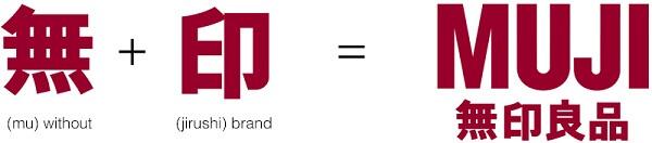 MUJI là viết tắt của Mujirushi (Không thương hiệu) và Ryohin (Hàng hóa chất lượng)
