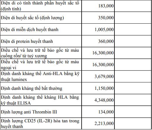Bảng giá khám sức khỏe tổng quát tại bệnh viện 115