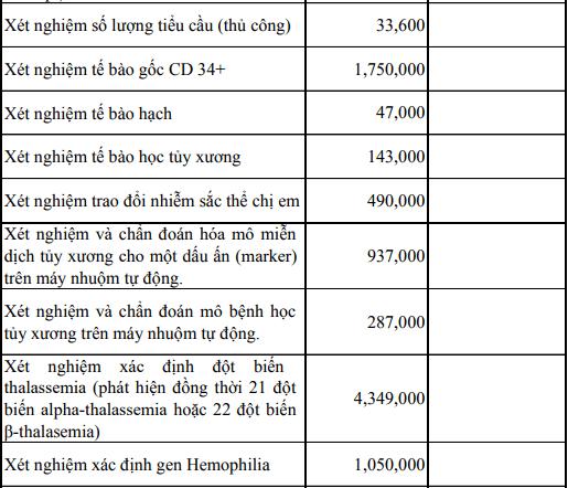 Bảng giá khám sức khỏe tổng quát tại bệnh viện 115, khám tổng quát ở đâu tốt nhất Tphcm