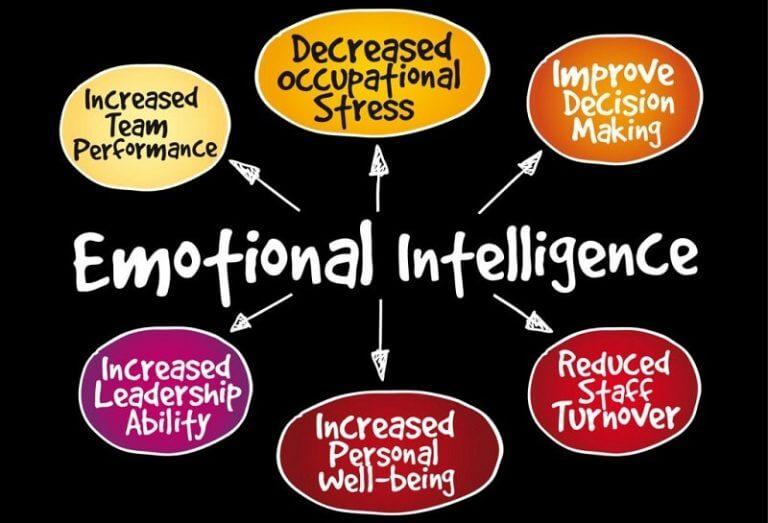 Biểu hiện cơ bản của những người có chỉ số EQ trí tuệ cảm xúc cao