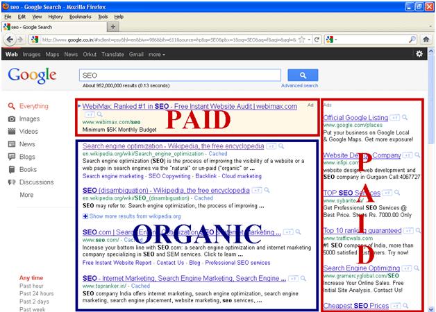 Các ví dụ về Native Ads của Google hiển thị, Native Ads là gì