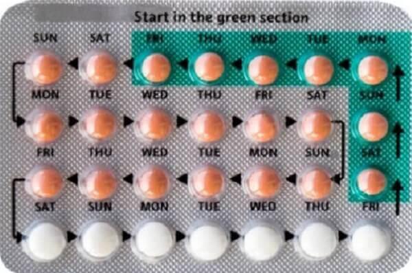 Tác dụng của thuốc tránh thai hằng ngày ra sao?