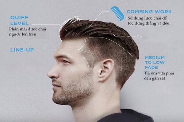 Nét đặc trưng của kiểu tóc này đó chính là cạo tóc hai bên, tóc nhiều nhất ở phần đỉnh đầu và tóc mái