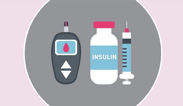 Hiện tượng kháng Insulin là khi phải dùng lượng Insulin cao trên 60 đơn vị/ngày