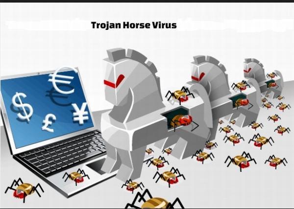 Trojan horse – ngựa thành Tơ roa