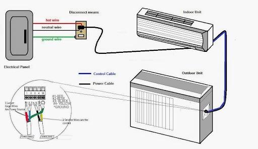 Sơ đồ mạch điện máy lạnh
