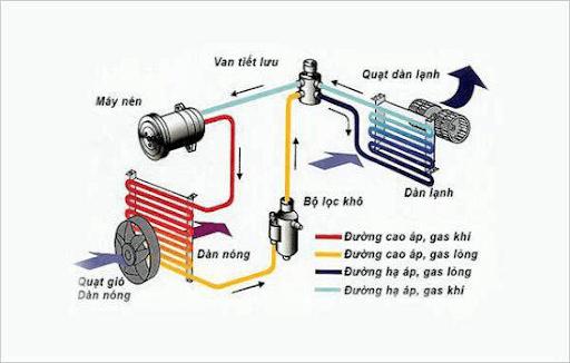 Sơ đồ mạch điện máy lạnh 2 cục nóng và lạnh
