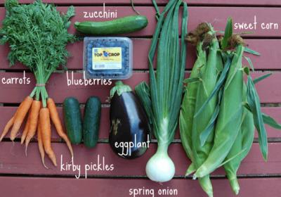 40 thực phẩm giàu vitamin A tốt cho mắt, vitamin A có trong thực phẩm nào nhiều nhất?