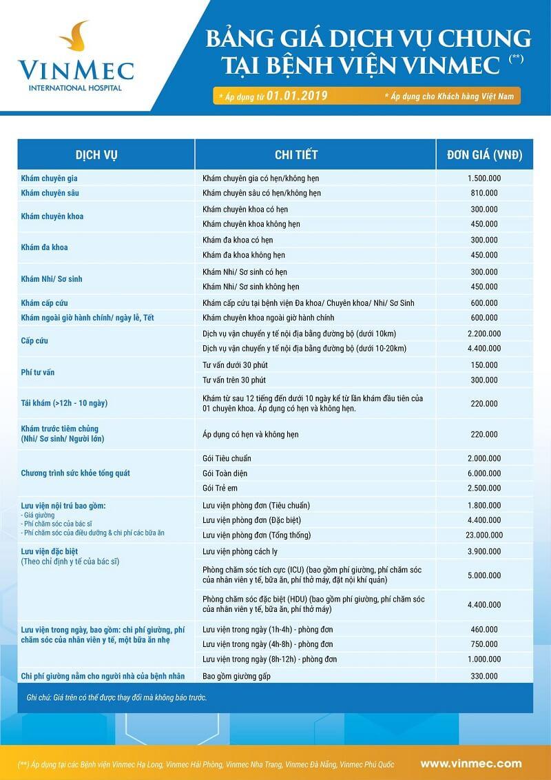 Bảng giá chung về các chi phí khám bệnh, cấp cứu, chi phí giường nằm, chi phí khám lại,... tại bệnh viện Vinmec