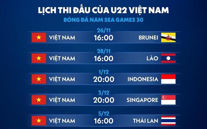 Lịch thi đấu Seagame 2019 bóng đá nam Việt Nam