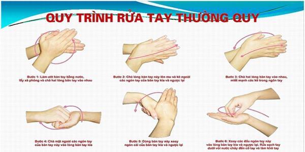 7 bước rửa tay đúng cách với nước và xà phòng, rửa với nước rửa tay 1