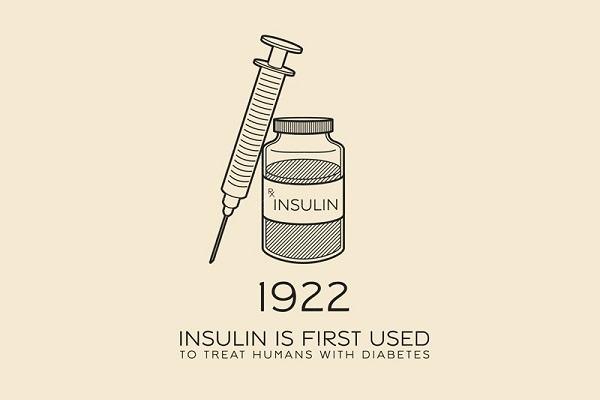 Tổng hợp các câu hỏi thường gặp về Insulin, cách sử dụng Insulin theo lời khuyên bác sĩ