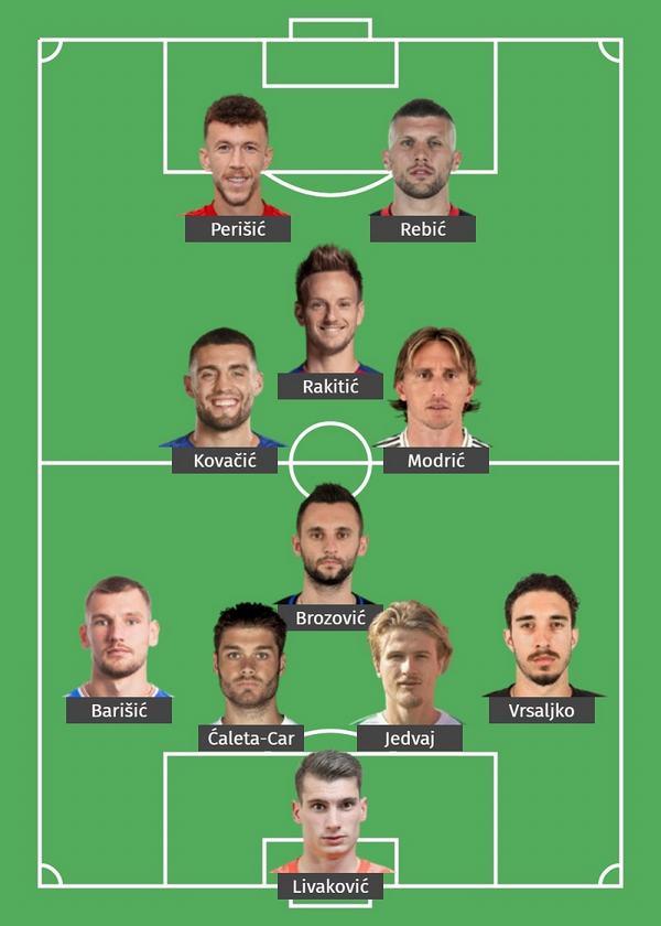 iEURO2020 dự đoán đội hình của Croatia kì Euro 2020 - 2021 5